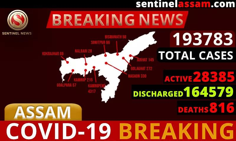 Assam COVID-19 Cases Rise to 193783; Three Ninety Six test Positive