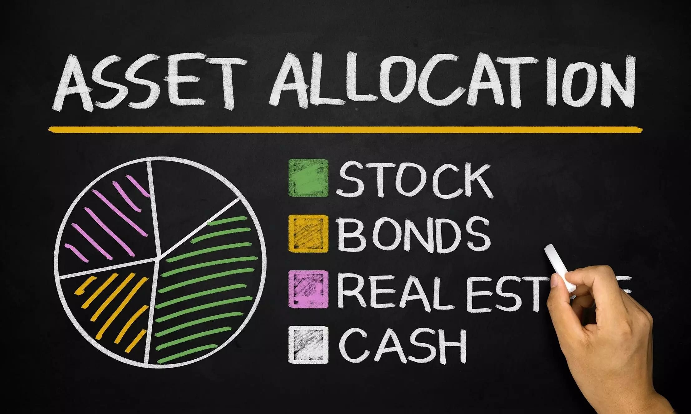 Looking for details about Asset Allocation? Read here