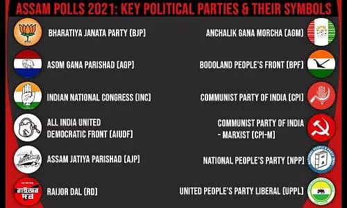 Major National & Assam Regional Parties Participating in Assam Assembly Election 2021
