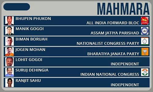 List of Candidates Contesting in Assam Assembly Elections Phase 1