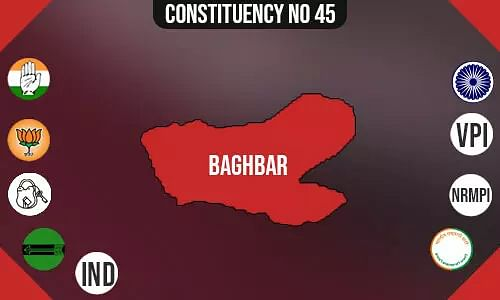 Baghbar Polling Booths List, Election & Counting Date & Candidates Contesting from Baghbar Constituency Seat