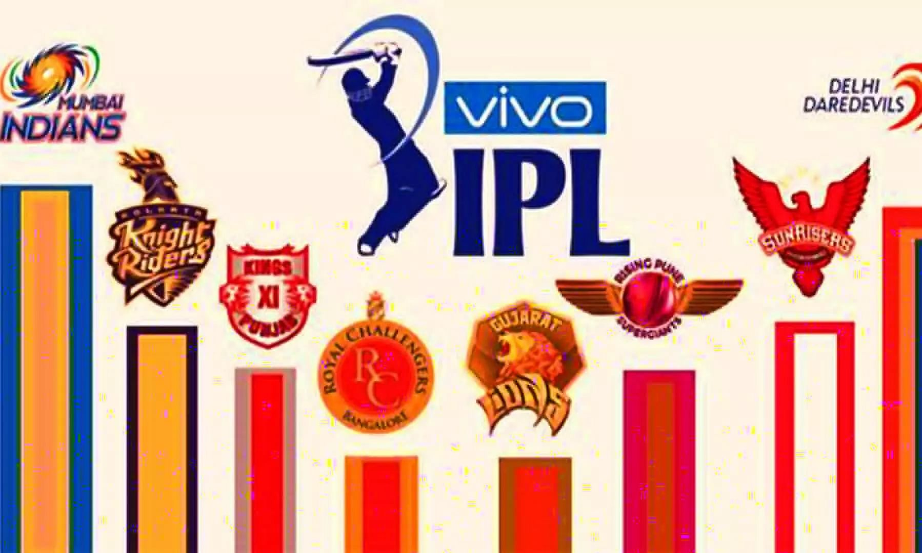 Remaining IPL 2021 Season Suspended Indefinitely As Players Test COVID-19 Positive